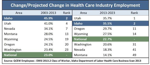 healthcarechange