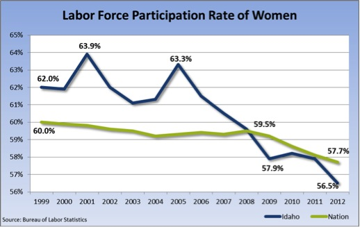 laborface by women