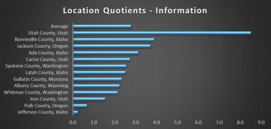 LQ graph 2