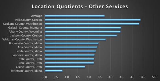 LQ graph 3