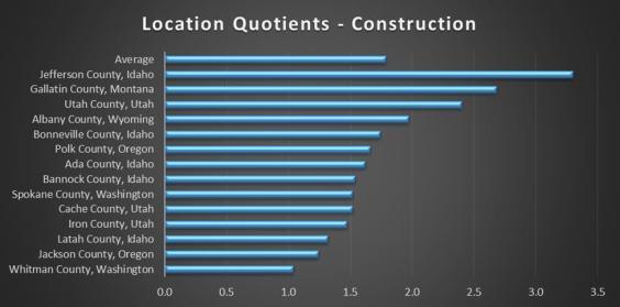 LQ graph 4