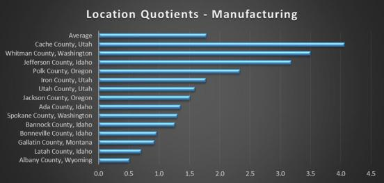 LQ graph 5