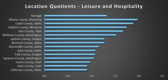 LQ graph 6