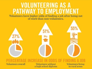 volunteeringgraphic