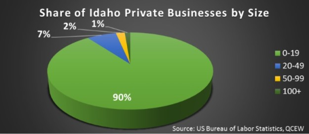 small business graph 1